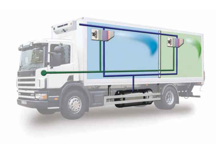 Συστήματα μεταφοράς προϊόντων με κρυογενικά υγρά (υγρό διοξείδιο του άνθρακα)